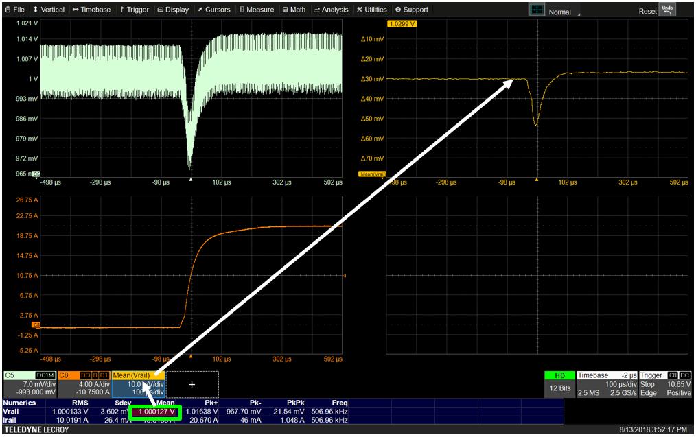 Форма сигнала за цикл - пульсации на кривой удалены.