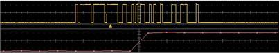 Влияние частоты дискретизации на измерения времени нарастания сигнала
