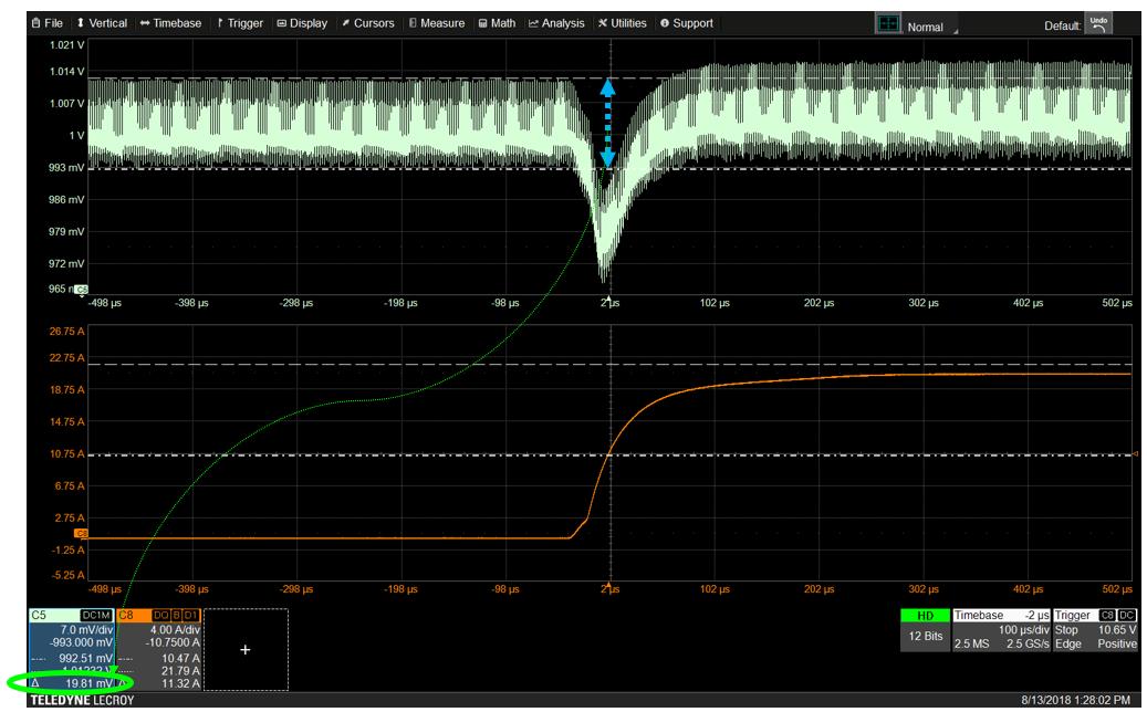 Измерение пульсаций курсорами – макс. Uпик и мин. Uпик.