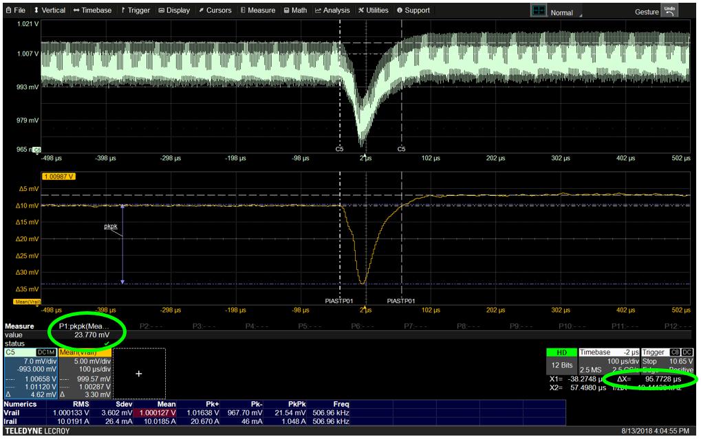 Использование курсоров (Pk-Pk) и измерение параметров за период сигнала обеспечивают более достоверные данные для анализа.