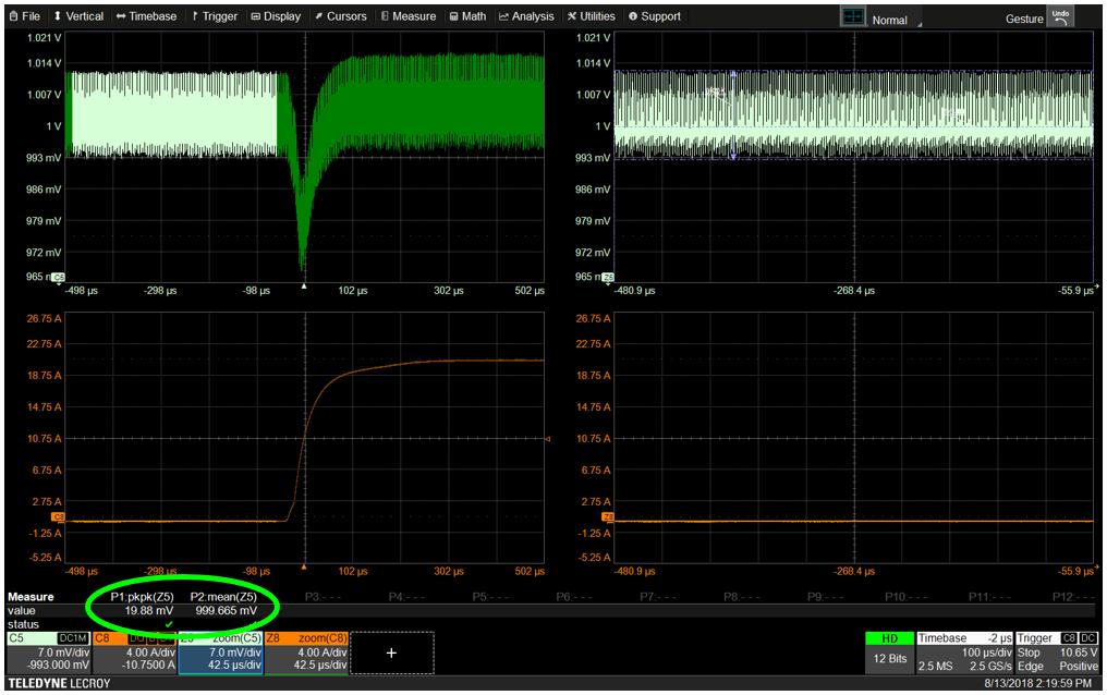 Растяжка: Zoom-фокус на параметры в одной области кривой (один из этапов измерения).