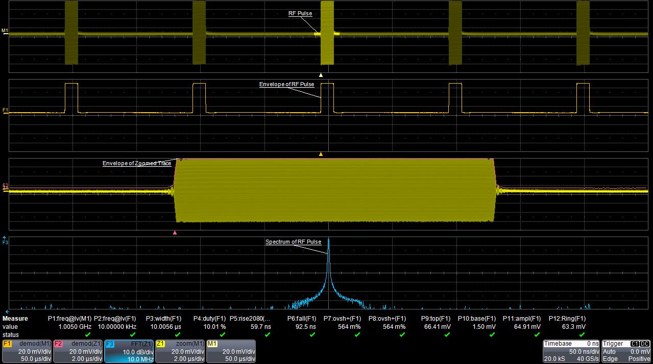 Рисунок 1. Пример радиолокационного сигнала с несущей частотой 1 ГГц