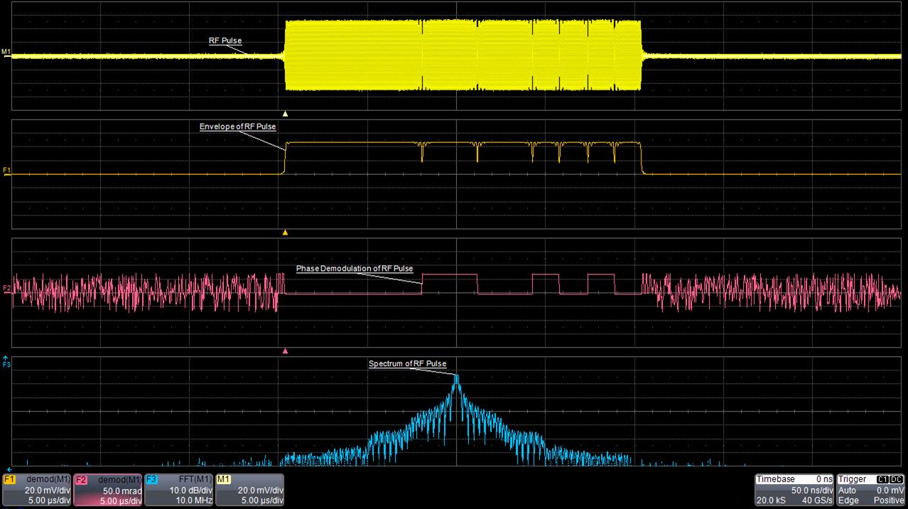 Рисунок 2. Пример радиолокационного сигнала в кодировке Баркера