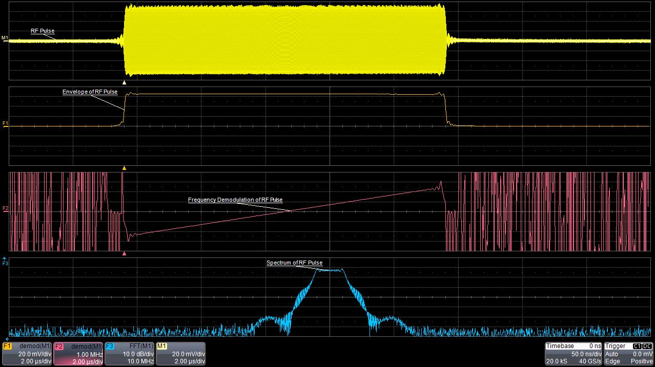 Рисунок 3. Пример радиолокационного сигнала с частотной модуляцией